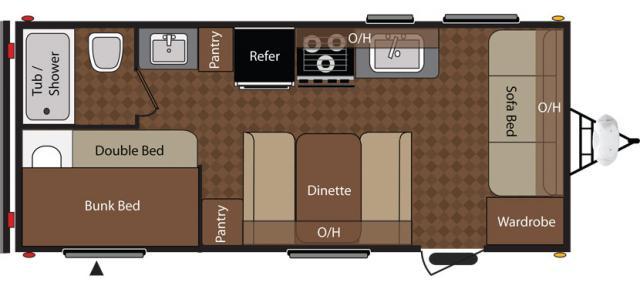 Keystone Summerland Floorplans Rv Connections