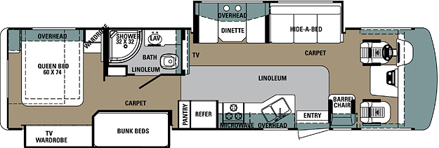 Forest River Georgetown Floorplans - Class A Motorhome | RV Connections